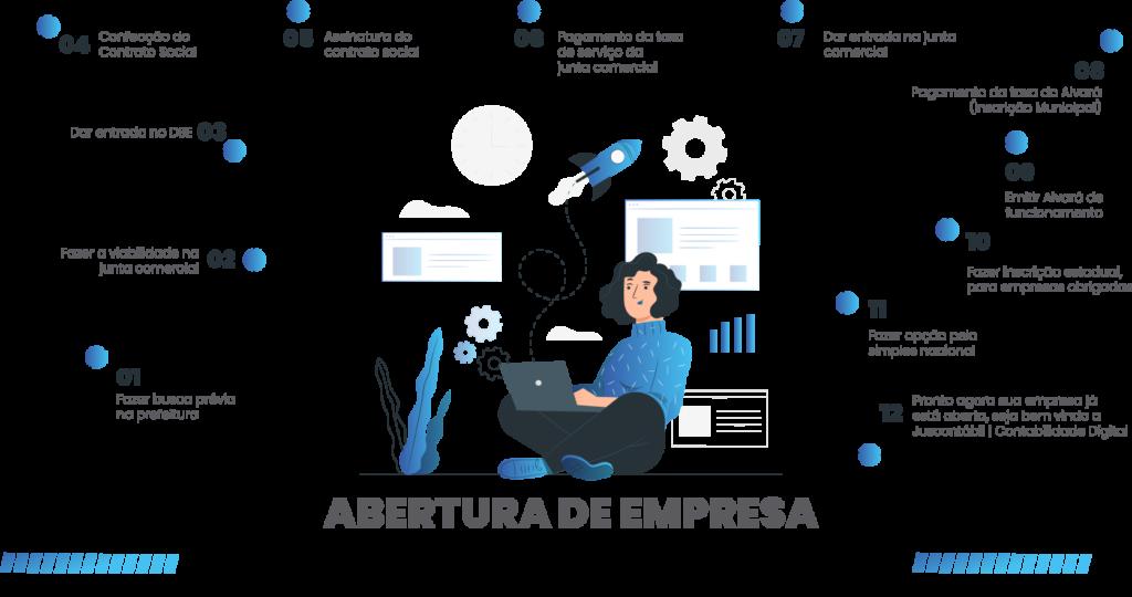 Infográficos-1-Abertura-Empresa